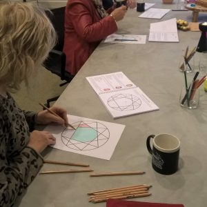 Get to know your colleagues during a Enneagram Training